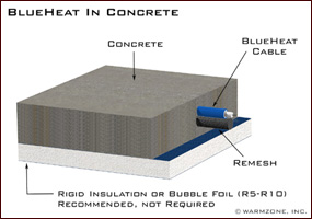 heated driveway installation click on diagrams to enlarge