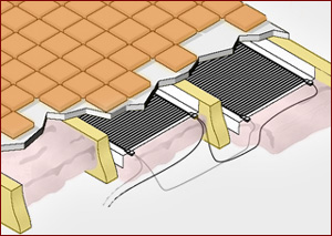 retrofit radiant heat under floor joists
